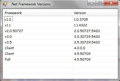 PowerShell GUI for  Net Framework Versions | AdminsCache
